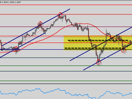 Technical analysis of GBP/USD for December 23, 2020
