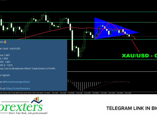 Gold  Trading Signal - June 10, 2021