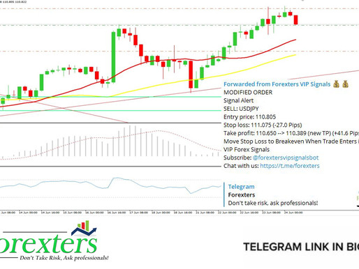 USD/JPY Trading Signal - June 24, 2021