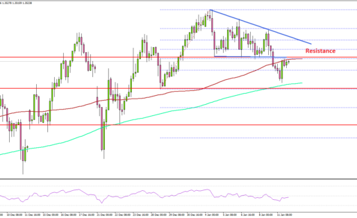 GBP/USD Breaks Key Support, Dollar Starts Recovery