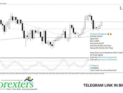 AUDJPY Trading Signal - May 31, 2021