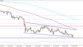 USD/CAD Remains At Risk Of Heavy Losses Below 1.2400