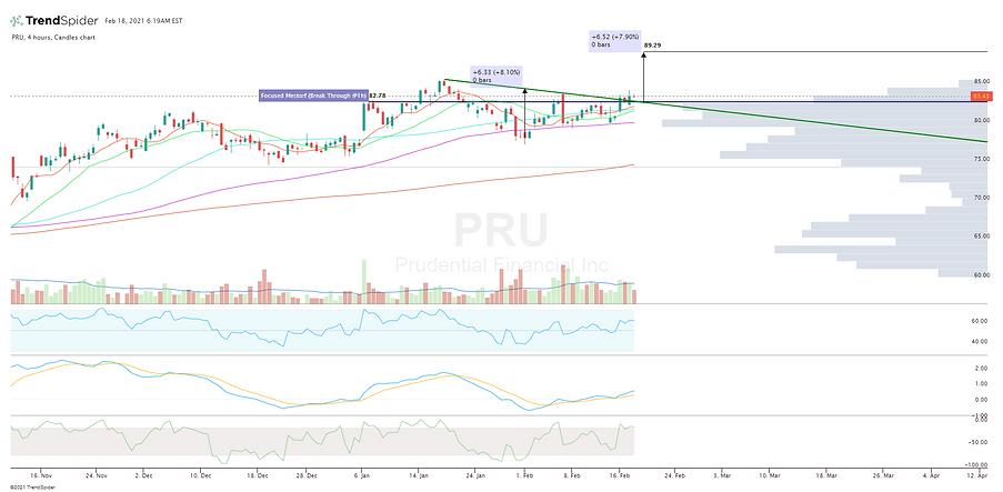 PRU-18_Feb_2021_06_19.png