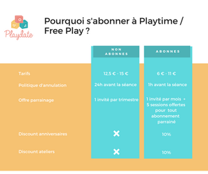 playtime free play abonnement