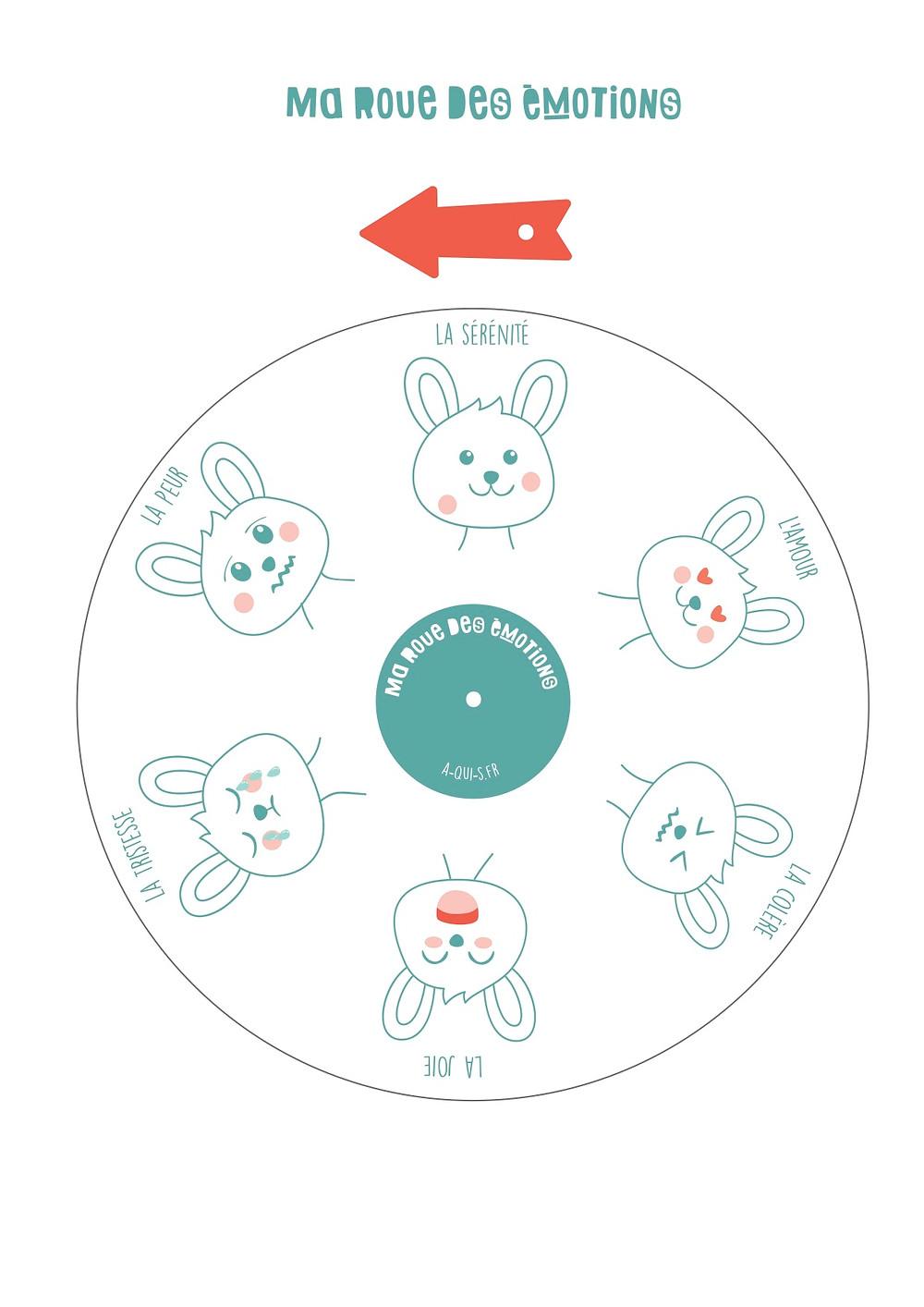 Outil pour aider l'enfant à nommer ses émotions et retrouver son calme