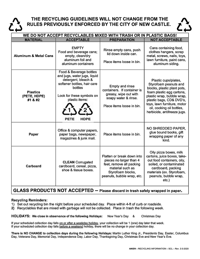 AIKEN-REFUSE-RECYCLING-GUIDELINES.png