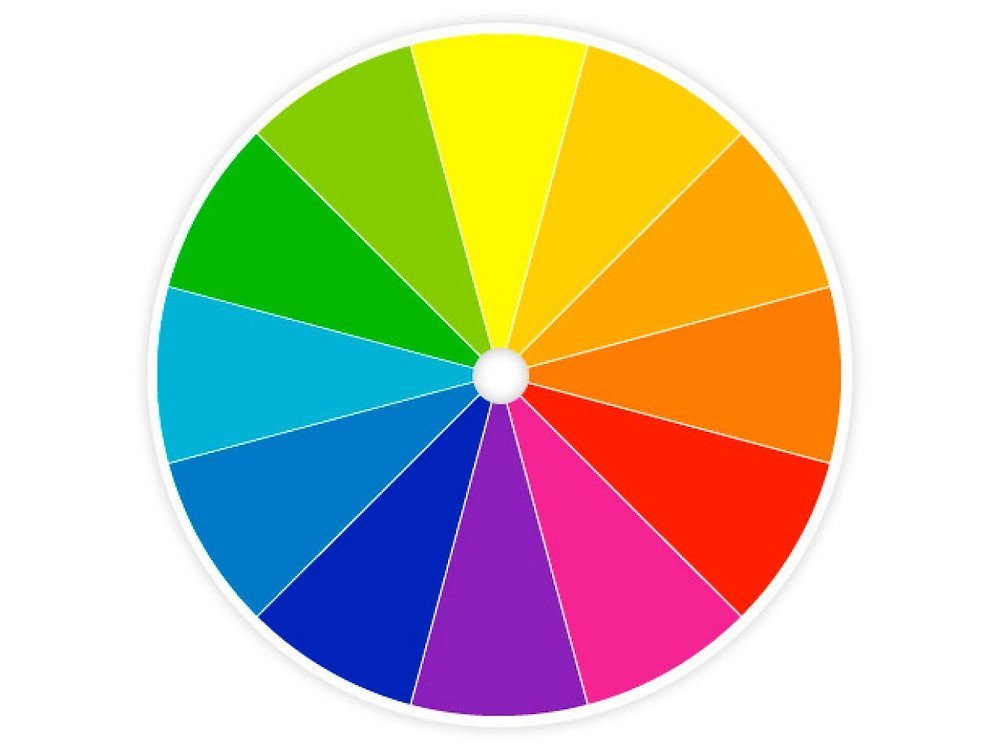 Color wheel as the flavor wheel