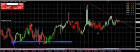 Currency Segment