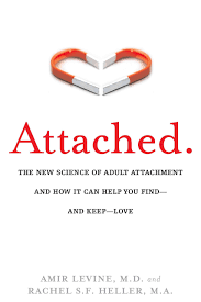 Attached.
