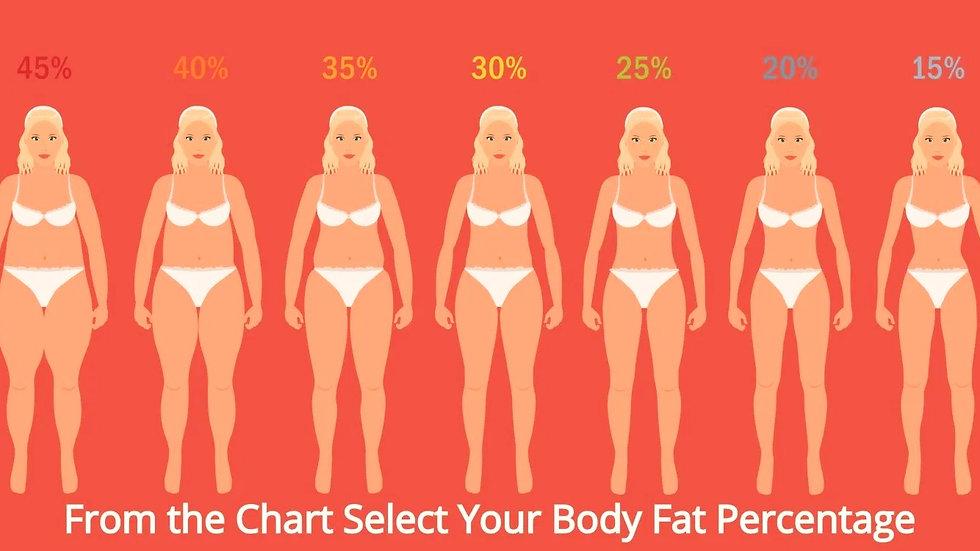 65-75kg Health & Body (Weekly) Female