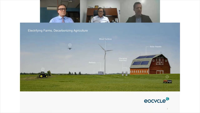 Director of Sustainability at Dairy Farms of America (DFA) discusses his partnership with Eocycle.