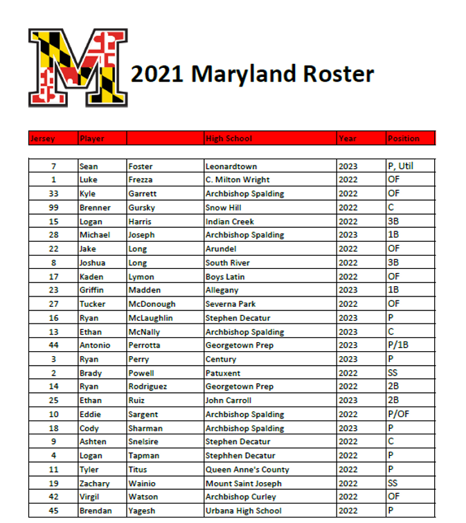 Maryland for Website.png