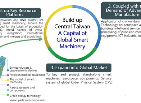 Taiwan's industrial clusters