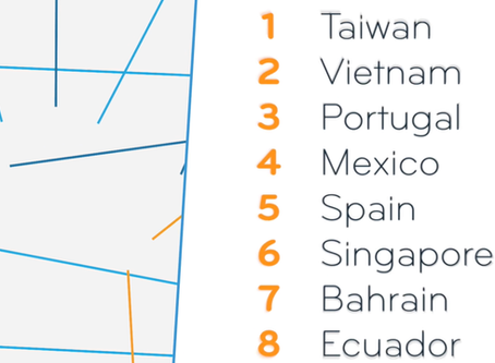 Expat Insider 2019: The Year of the Hidden Champions