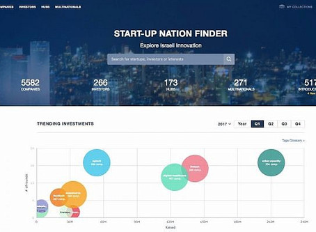 Start-up Nation Central upgrades its guide to Israel's tech ecosystem