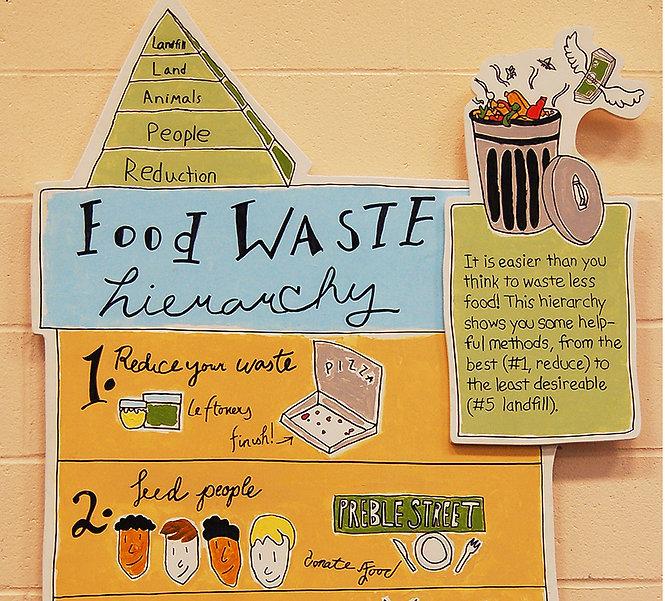 Waste Hierarchy detail lores.jpg