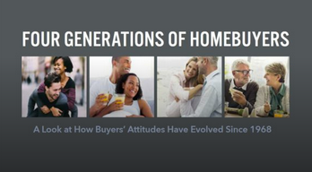 What Do Millennials Want? Homeownership, Study Finds