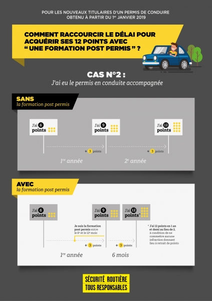 infographie-cas-2-permis-probatoire_refe