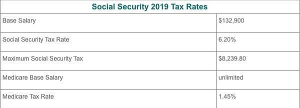 Social%20Security%20Tax%20Rates_edited.j