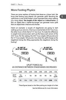 More Foot Physics.jpg