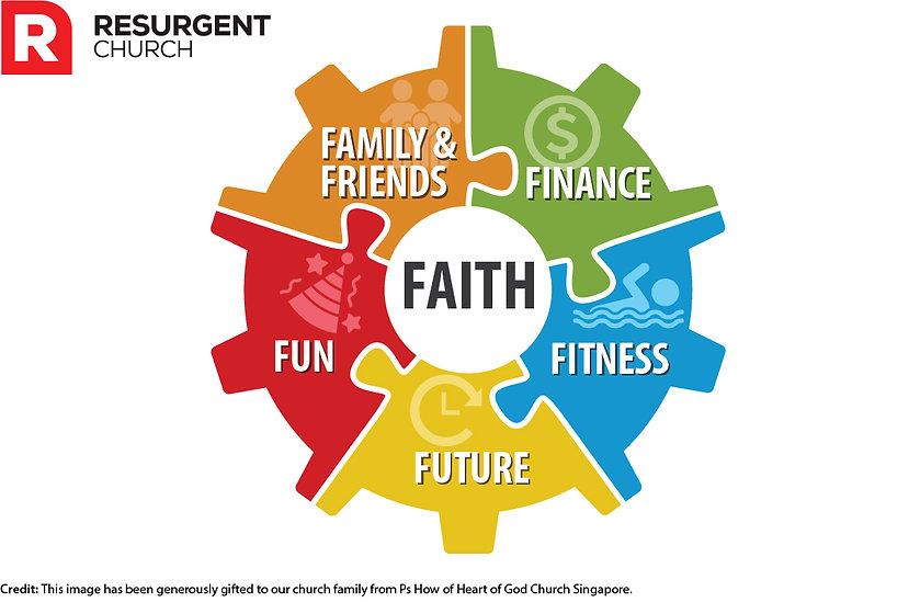 FAITH GEARS.jpg