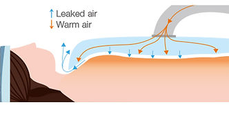 8-01 Blanket Warming Unit (1).jpg