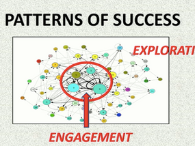 Key to Organizational Success: Balancing Engagement and Exploration