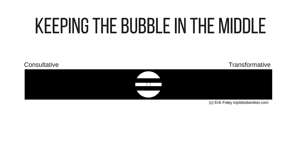 Keeping the bubble in the middle