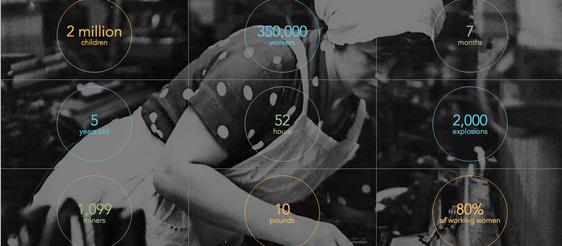 The Weekender: New Interactive Multi-Media Resource from International Labor Organization (ILO)