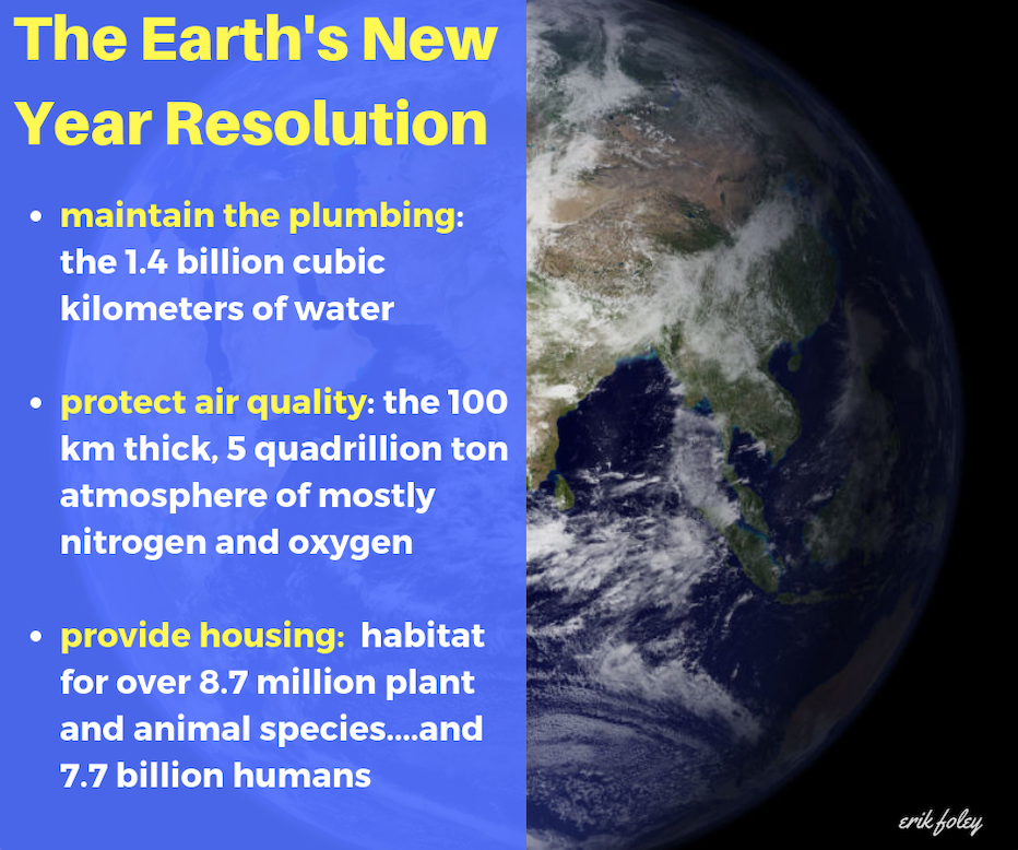 the earth's new year resolution