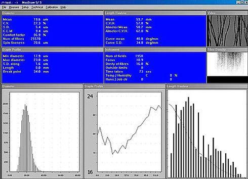OFDA 4000 Screen