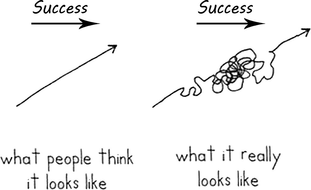 success looks like.jpg