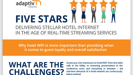 Infographic: Delivering Stellar Hotel Internet