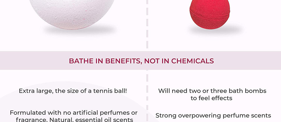 BENEFITS OF UNOIA