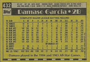 Topps Damaso Garcia