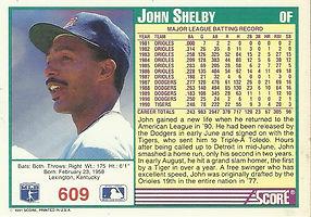 Score John Shelby