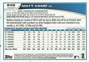 Topps Matt Kemp