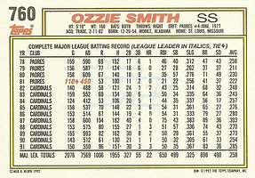 Topps Ozzie Smith