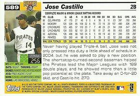 Topps Jose Castillo