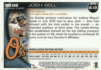 Topps Josh Bell