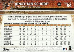 Topps Jonathan Schoop