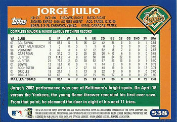 Topps Jorge Julio