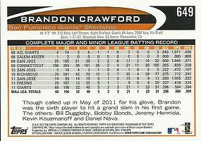 Topps Brandon Crawford