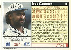 Score Ivan Calderon