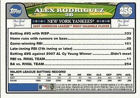 Topps Alex Rodriguez