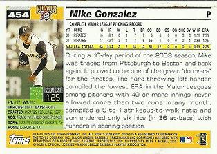 Topps Mike Gonzalez