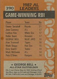 Topps George Bell