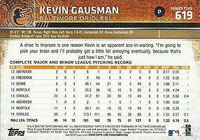 Topps Kevin Gausman