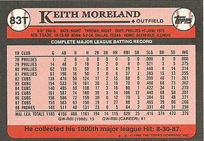 Topps Keith Moreland