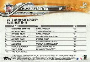 Topps League Leaders